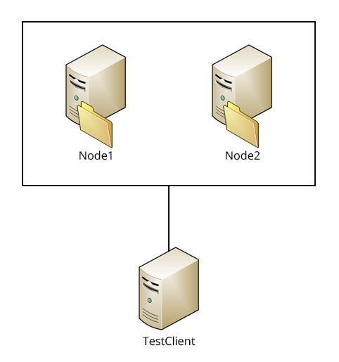2 servers with Microsoft Hyper-V Server 2012 R2 added into domain and the client node with Windows Server 2012 R2