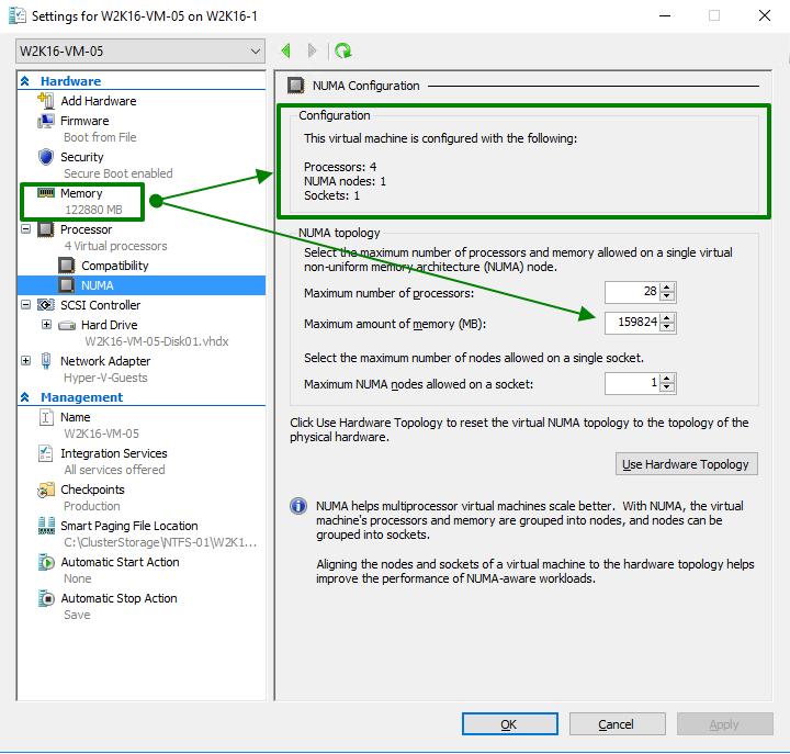 A closer look at NUMA Spanning and virtual NUMA settings