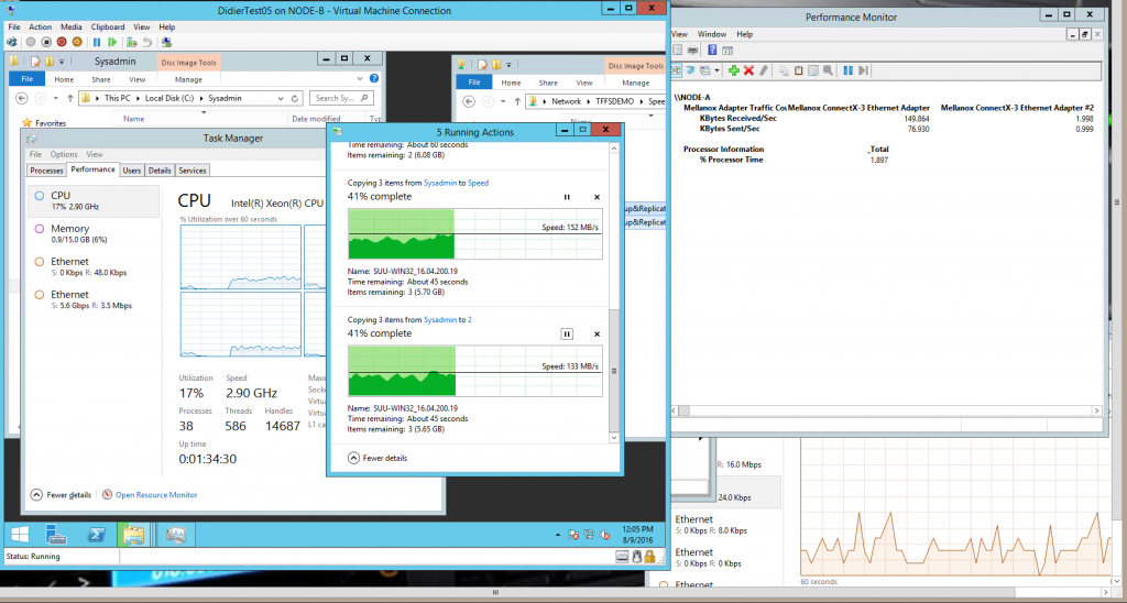 active guest cluster node is running on the Hyper-V host
