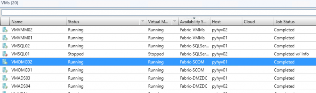 VM configured with Availability Set