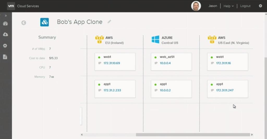 Cloud Services console