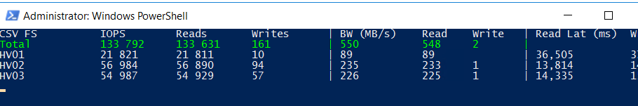 windows powershell administrator window