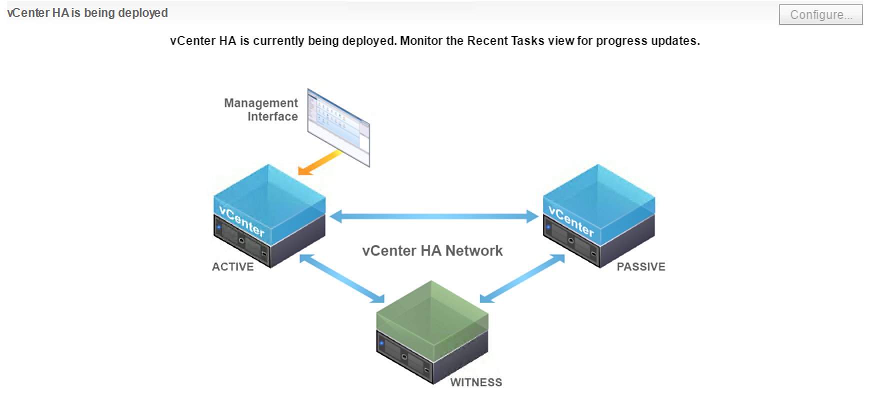 vCenter Server High Availability Review – Part 1 | StarWind Blog