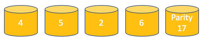 data parity block