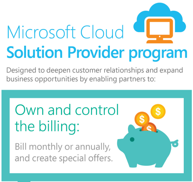 Cloud Solution Provider (CSP) program