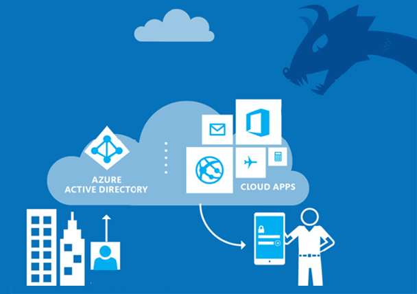 Azure AD to cloud apps