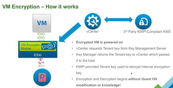 Virtual machine Encryption How it works