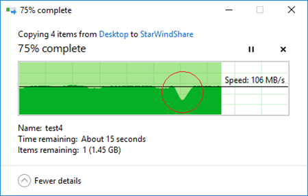 progress bar indicates the failover period