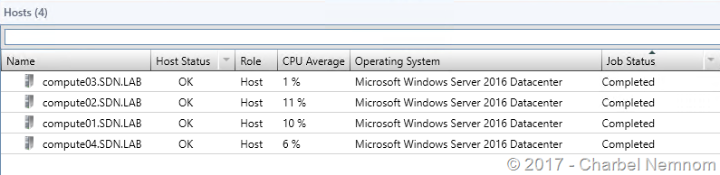 4 Hyper-V hosts deployed and are managed by SCVMM 2016