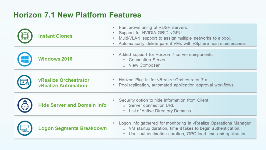 Horizon 7.1 New Platform Features