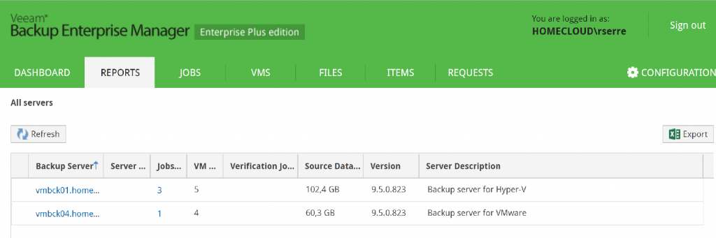 Veeam Backup Enterprise Manager reports