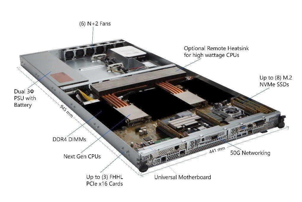 Microsoft HGX-1
