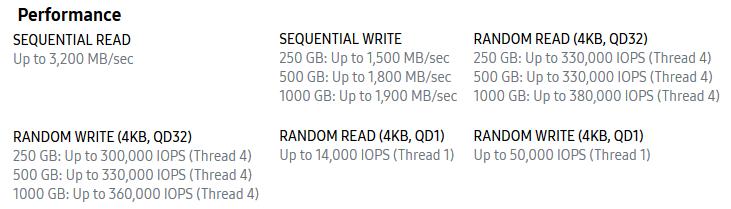 Samsung SSD 960 EVO performance characteristics