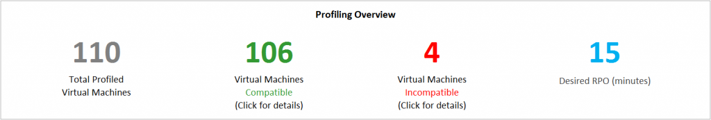 virtual machines profilling overview