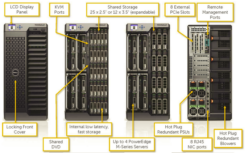 Dell PowerEdge VRTX components