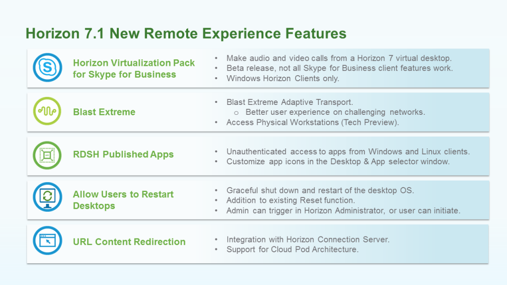 Horizon 7.1 New Remote Experience features