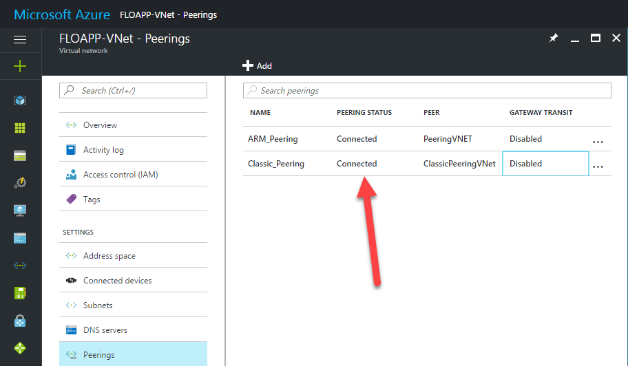 Microsoft Azure Resource Manager virtual networks classic peering connected