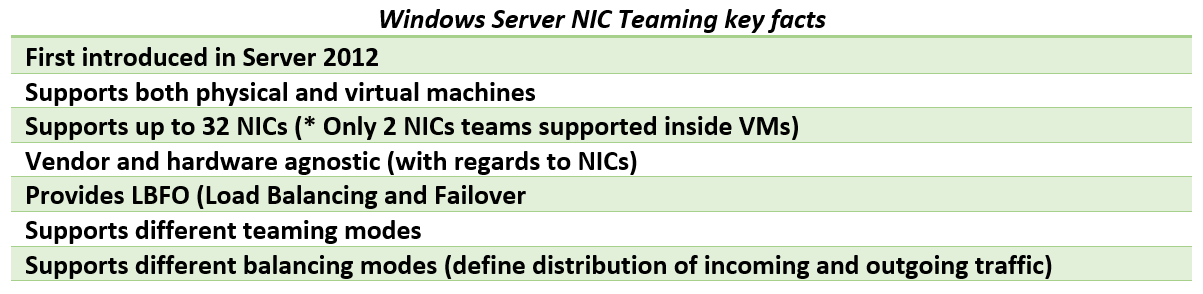 Windows Server 2016: NIC Teaming functionality | StarWind Blog