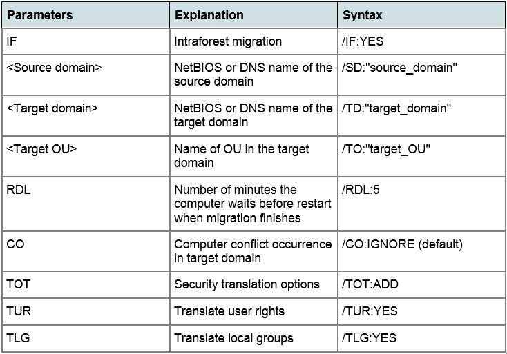 ADMT computer command line parameters