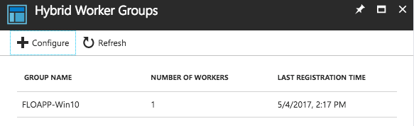 Hybrid worker Groups