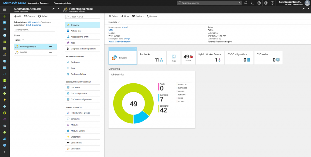 Microsoft Azure Automation Accounts