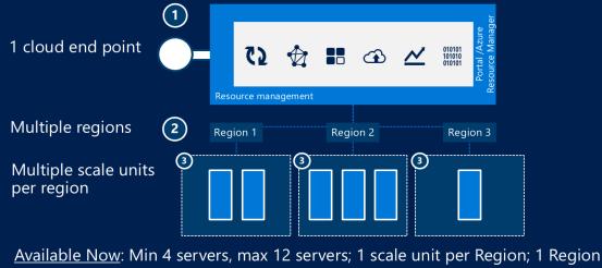 Azure Stack schema