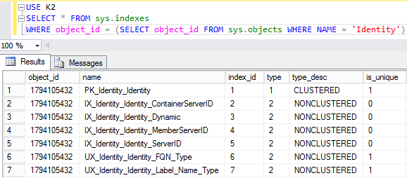 Name, Label and Type indexes table