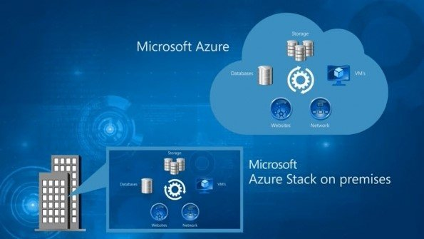 Microsoft Azure Stack on premises