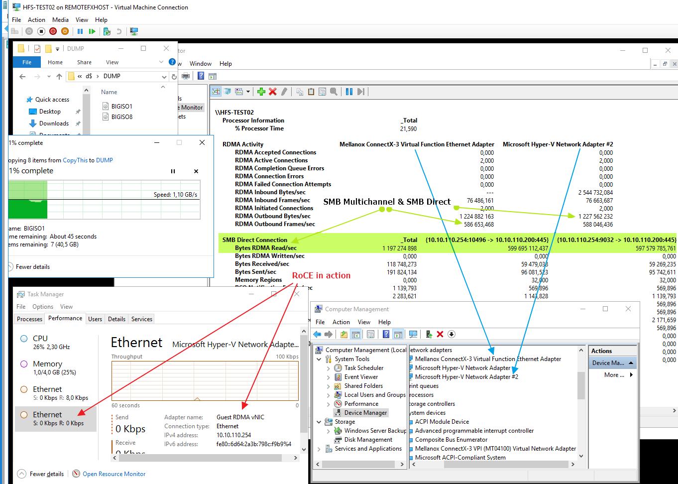 SMB Direct in a Windows Server 2016 Virtual Machine Experiment