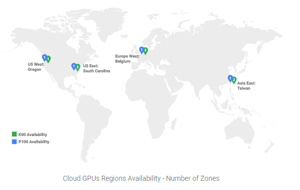 Cloud GPUs Regions Availability