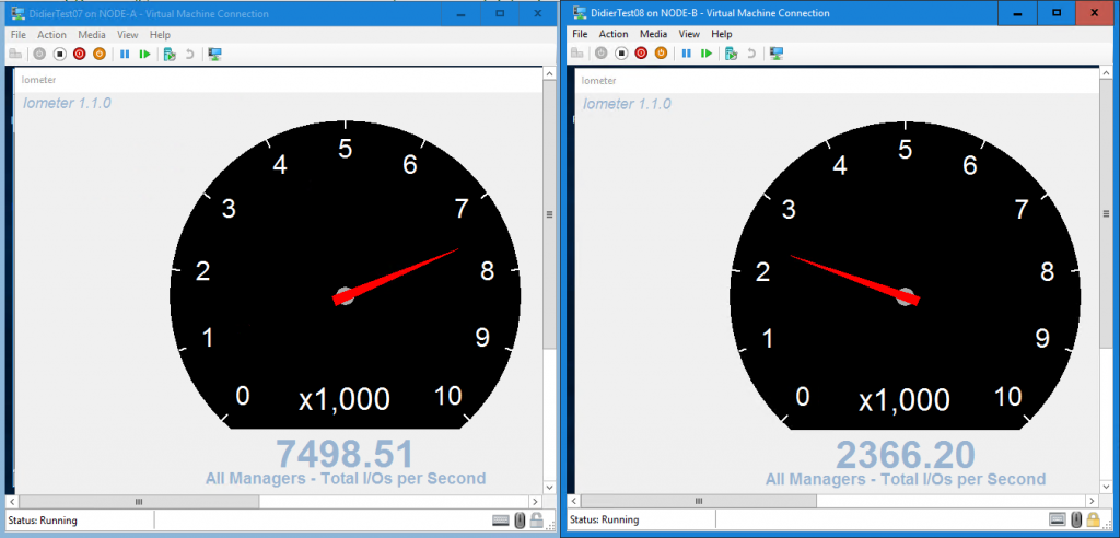 IOMeter results of 4 virtual hard disks over 2 virtual machines