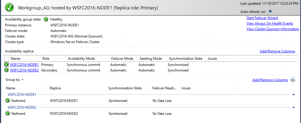 Basic Availability Group dashboard for the state and configuration information