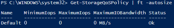 torage QoS policy autosize via PowerShell