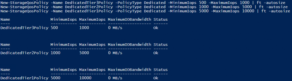 Create dedicated storage QoS policies with IOPS and Bandwidth settings dedicated to any VM's virtual hard disks