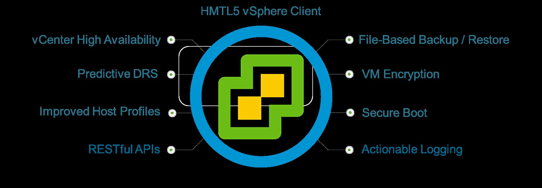 html5-vsphere-client