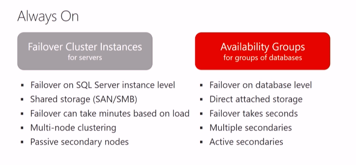 "Always On and FCI comparison. Slide from Microsoft Virtual Academy course ""Data Series: Platform: SQL Server"""