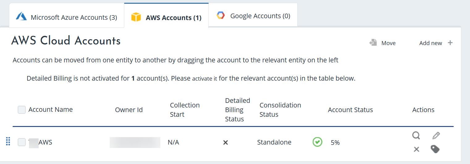 Cloudyn - AWS Cloud Account