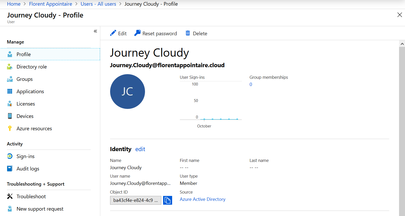SharePoint Online site - CloudJorney - Profile