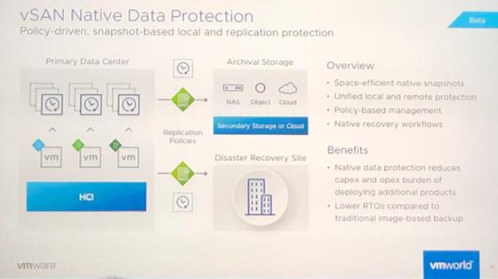 vSAN Native Data Protection