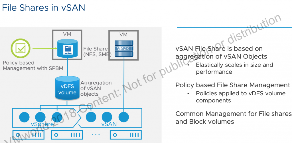 File Shares in vSAN