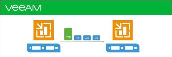 veeam-replace-vcenter-server-01