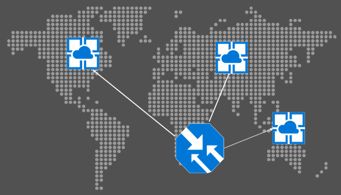 azure traffic manager (ATM)