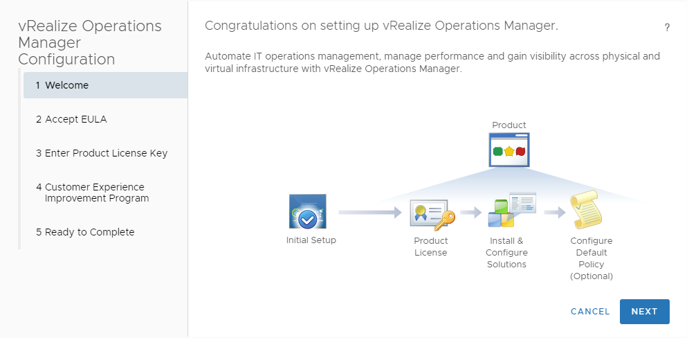 How to Deploy and Configure VMware vRealize Operations