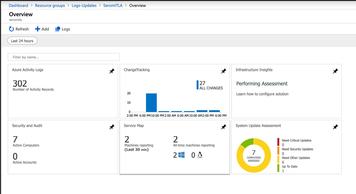 Microsoft Azure - Azure Activity Log - Overview