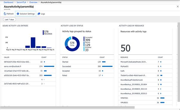 Microsoft Azure - Azure Activity Log - Solution Settings