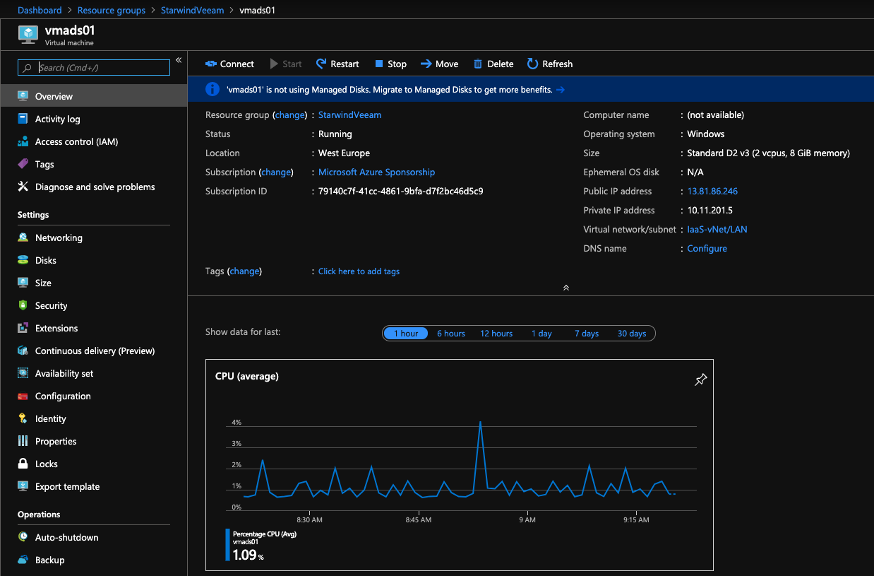 VM is running in Microsoft Azure