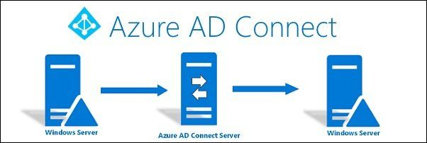 migrate-azure-ad-connect-new-server-01