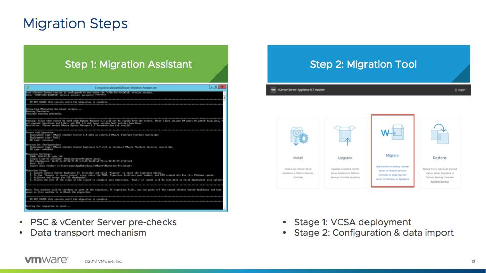 Migration steps