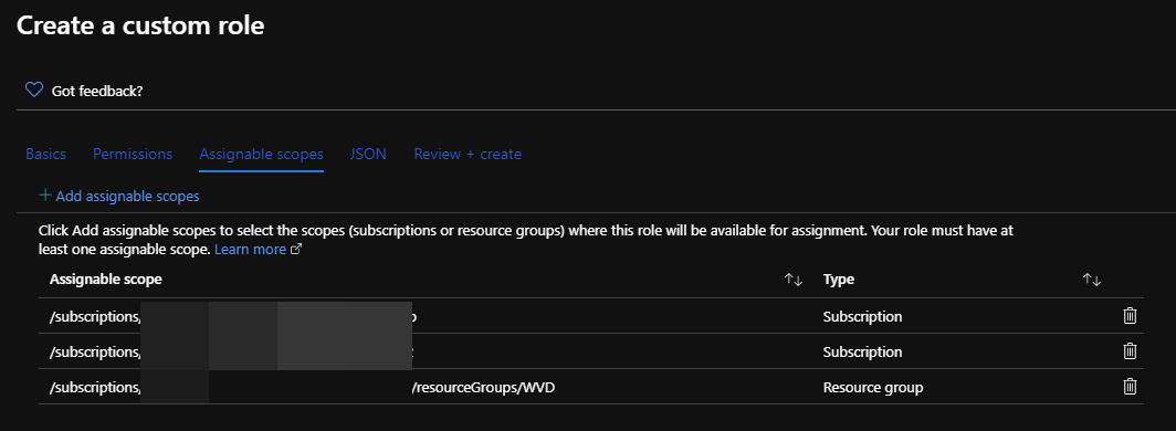 Subscriptions/resource groups
