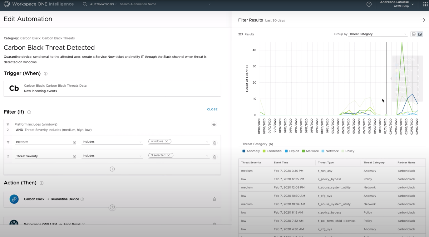 VMware Workspace ONE Intelligence console